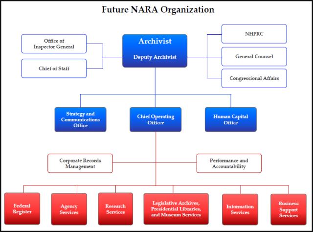future-nara-structure
