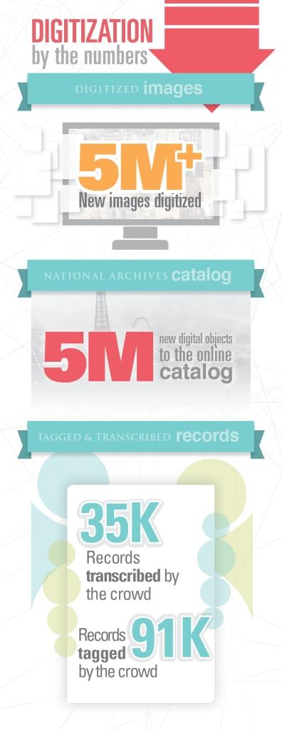 infographics #3 (2)